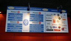 Loting Johanna's Hof U12 Top Tournament